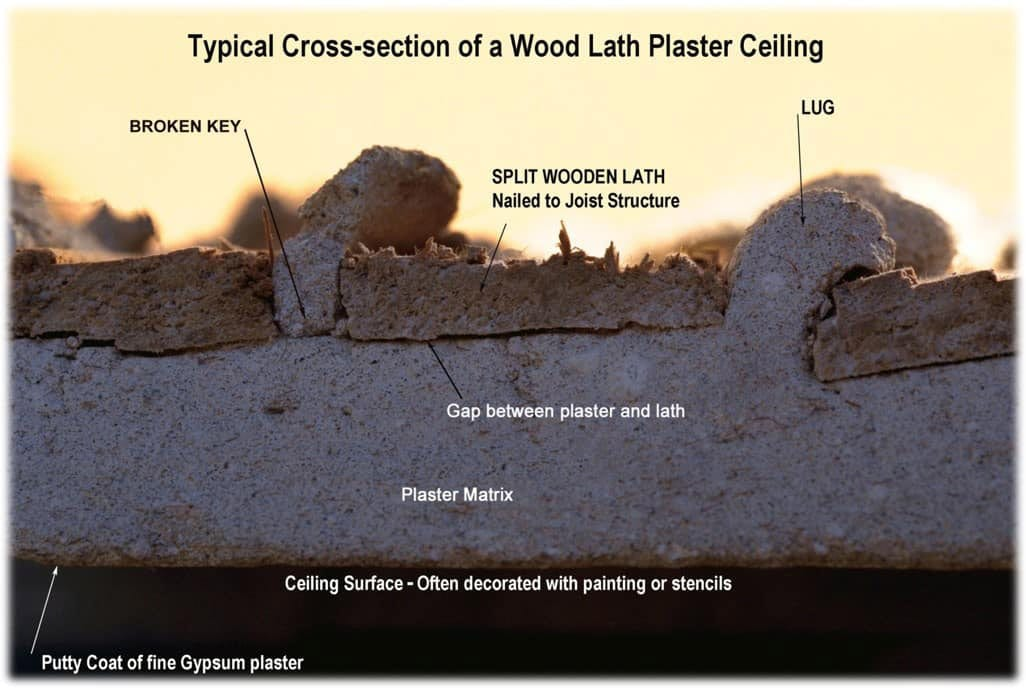 Cross Section of Wood Lath & Plaster Ceiling