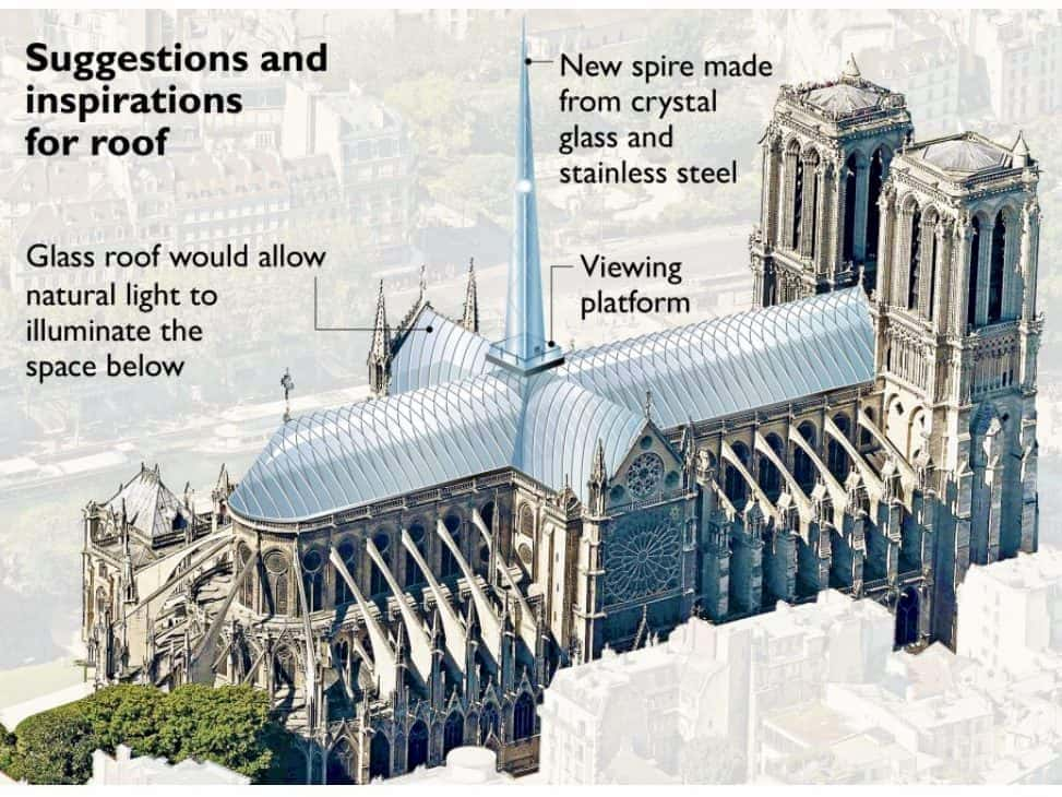 new notre dame concept art glass roof